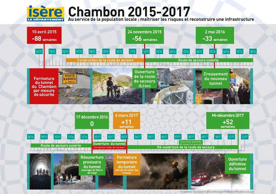 planning chambon grenoble briancon ouvertures