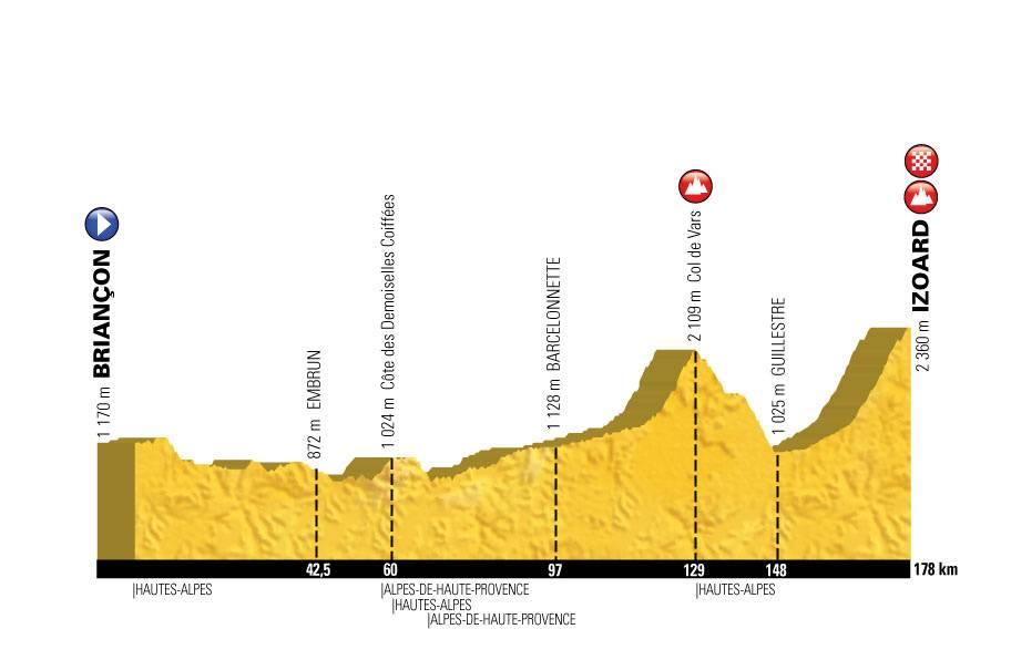 la cyclosportive l 39 etape du tour 2017 aux cols de vars et de l 39 izoard envie de queyras. Black Bedroom Furniture Sets. Home Design Ideas
